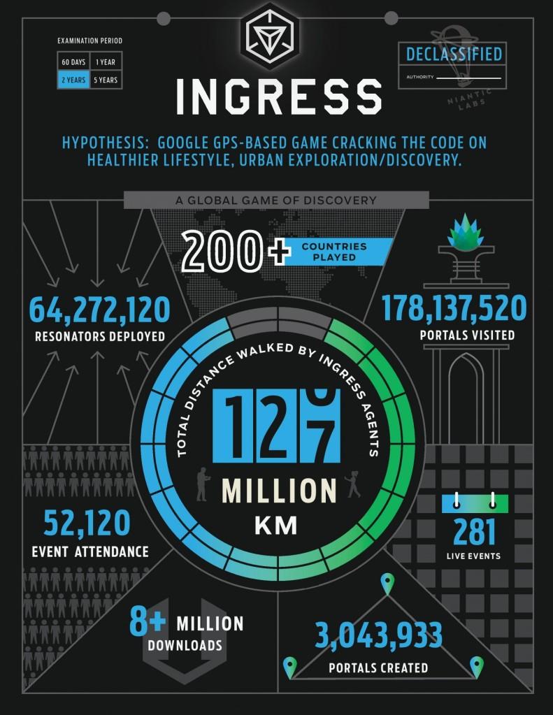 Ingress-infographic-1499x1940